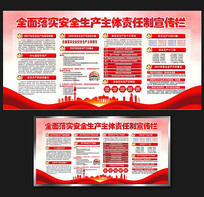 大气安全生产宣传展板