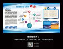 简约蓝色大气企业文化墙展板