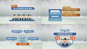 政府报告解读字幕视频AE模板