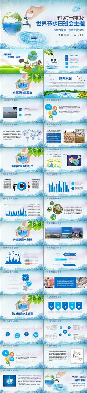 世界水日主题介绍PPT模板