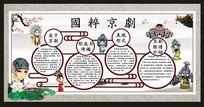 古典国粹京剧展板