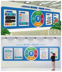 蓝色企业文化墙企业宣传栏模板