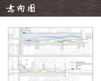 景观交通流线分析图