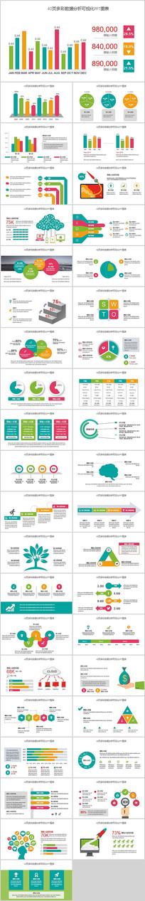 彩色商务素材图表PPT模板 pptx