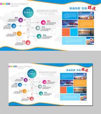创意企业文化墙发展历程展板