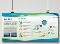 企业文化形象墙展板