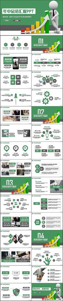 绿色财务报告业绩分析PPT