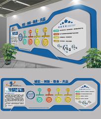 互联网科技公司企业文化墙