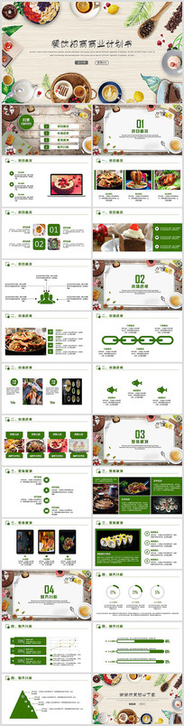 餐饮美食商业计划书PPT