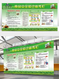 食品安全知识展板