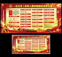 中华人民共和国宪法修正案专栏