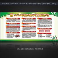 315消费维权年主题宣传栏