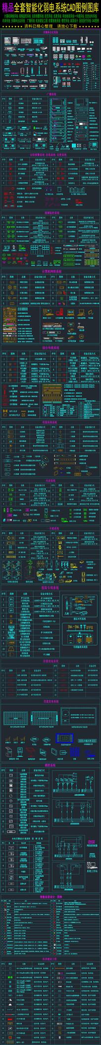 精品智能化弱电系统CAD图例