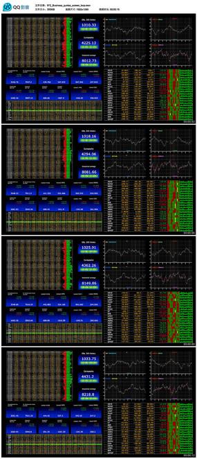 股票涨跌曲线图背景视频