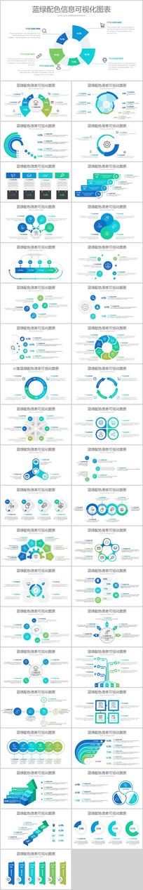 蓝绿百分比信息图表PPT