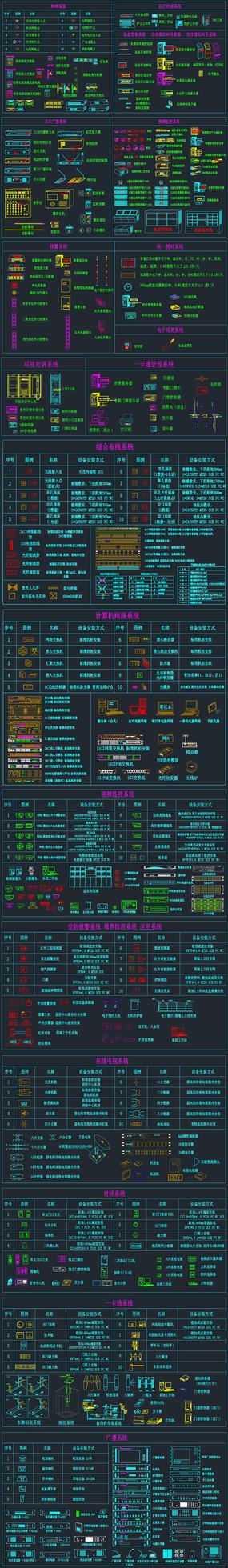 超全弱电智能化系统CAD图例