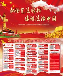 中华人民共和国国宪法修订案展板