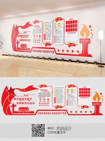 党建文化墙展板 CDR