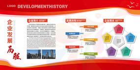 红色企业发展历程文化墙