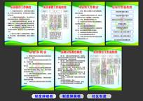 综治中心制度牌设计 CDR