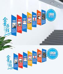 蓝色企业历程文化墙