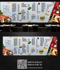 寿司美食文化背景墙