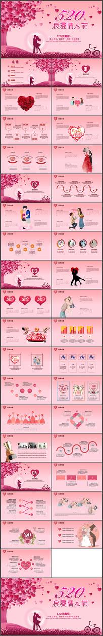 粉色浪漫情人节活动ppt模板
