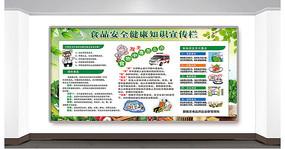 落实食品饮食健康安全宣传栏