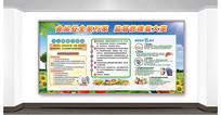 食品饮食健康安全教育展板
