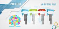 公司发展历程企业文化墙