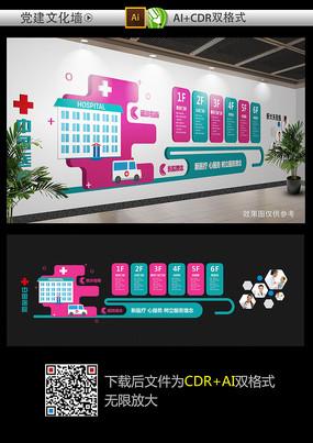 医院导视文化墙 CDR