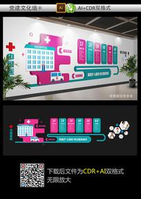 医院导视文化墙