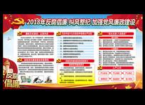 2018年党内廉政建设展板