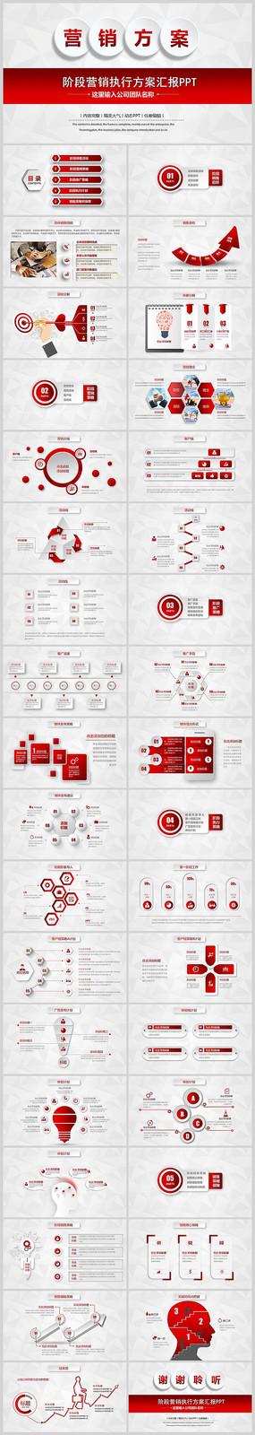 营销方案销售策划PPT模板