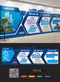 经典大气企业文化墙
