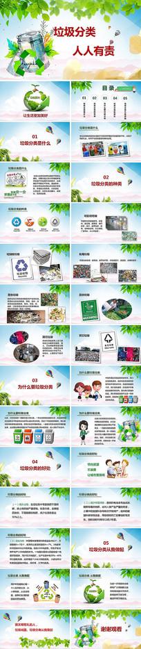 绿色低碳生活垃圾分类教育课件PPT