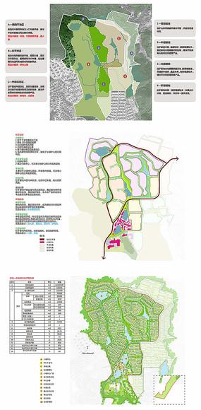 小镇总体规划前期分析图