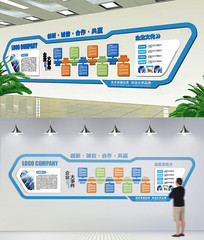 企业文化墙大型办公室形象墙