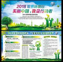2018世界环境日宣传栏展板