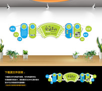 创意立体企业文化墙