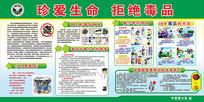 绿色禁毒宣传展板