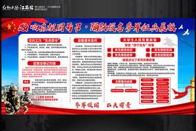 2018部队军队征兵宣传展板