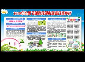 2018全国节能宣传周展板
