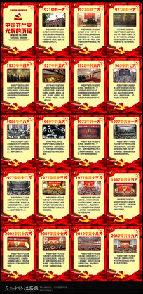 中国共产党发展历程学习展板
