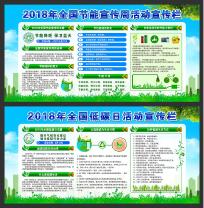 2018年社区节能周和低碳日展板