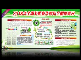 2018节能宣传周展板