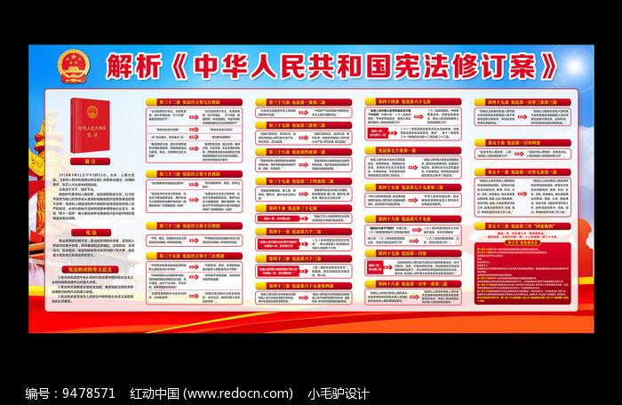 国家宪法修订案宣传展板图片