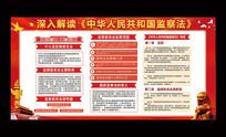 国家监察法宣传栏展板