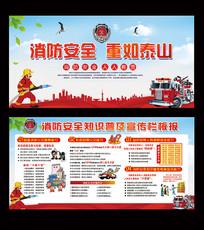 消防安全知识教育宣传栏板报