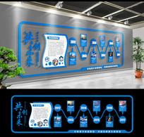 企业历程文化墙展板 CDR